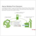 Xerox Mobile Print