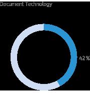 Xerox Company Profile in 2013 Citizenship Report