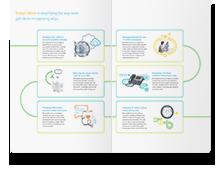 Xerox Annual Report | Xerox.com