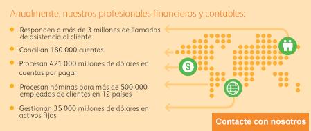 Introducción a externalización de finanzas y contabilidad