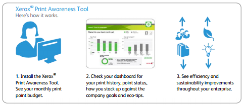 Xerox Print Awareness Tool