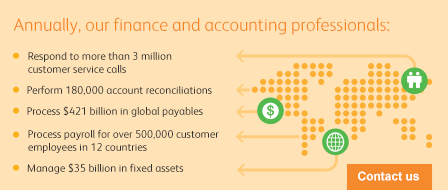 Finance and Accounting Outsourcing Overview