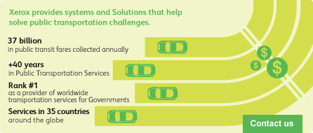 Transportation Solutions Overview - Featured Insight infographic