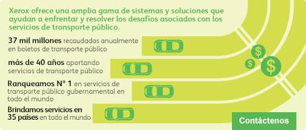 Visión general de soluciones para el transporte - Folleto destacado de información