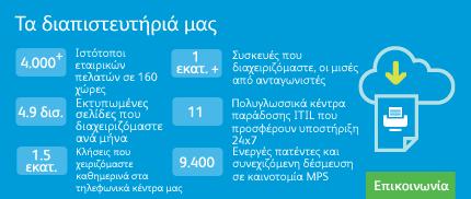 Φόρμα επικοινωνίας Υπηρεσιών Διαχειριζόμενης Εκτύπωσης της Xerox
