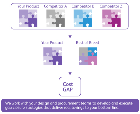 Competitive Product Analysis - Xerox